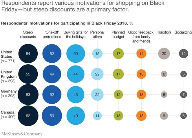 Black-Friday-McKinsey