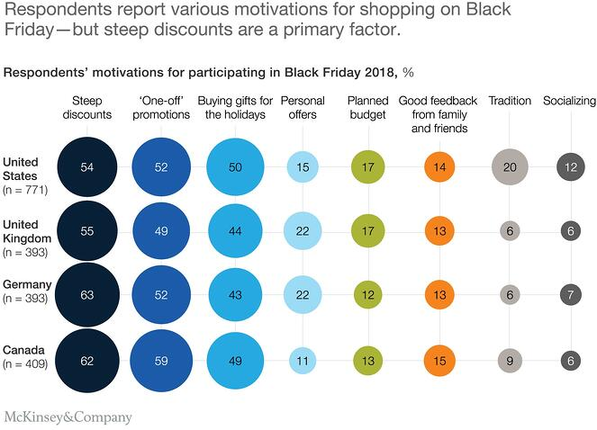 Black-Friday-McKinsey