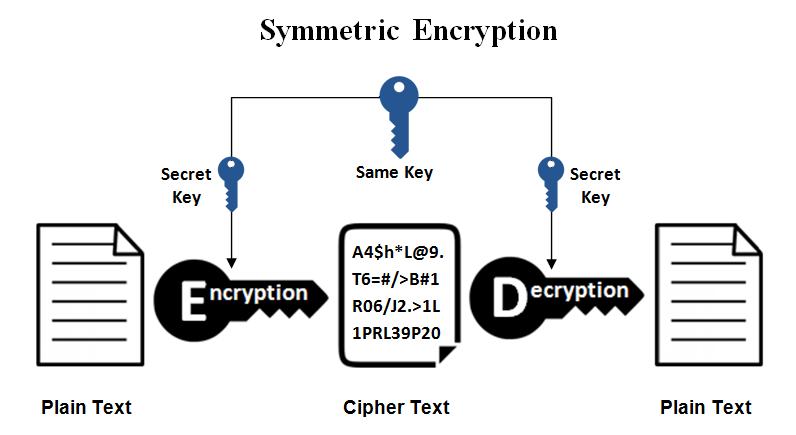 rsa 4096 bit public key