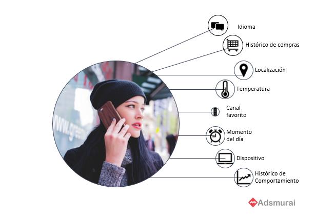 Las 6 tendencias en social ads 2018 - Adsmurai