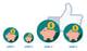 Optimiza el presupuesto de tus campañas