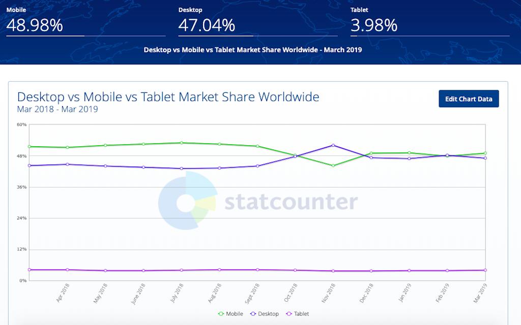 mobile searches or desktop searches-1
