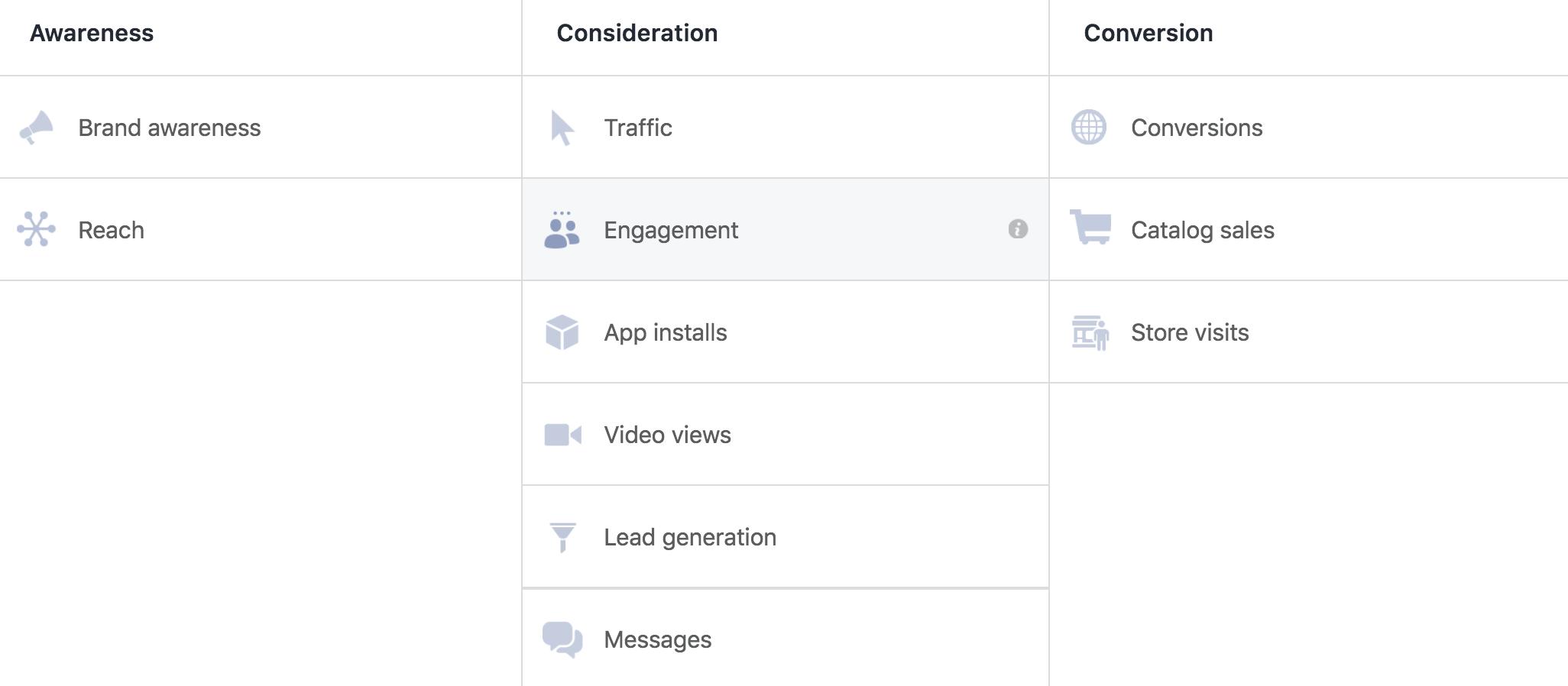 marketing campaign facebook ads