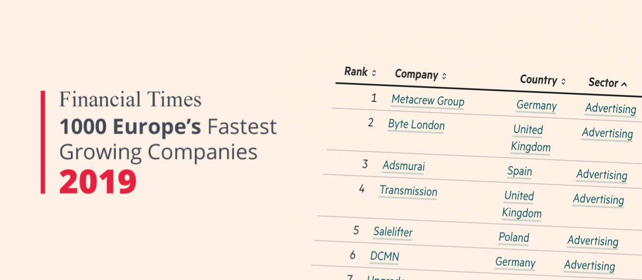 Financial Times names Adsmurai the fastest growing advertising company in Spain (and 3rd in Europe).