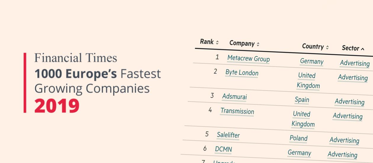 Financial Times nombra a Adsmurai la compañía con crecimiento más rápido en publicidad en España (y 3ª en Europa).