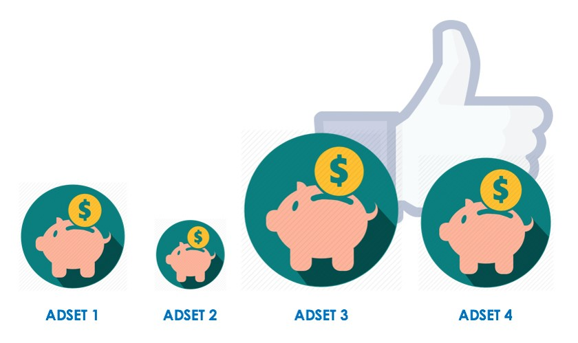 Optimize the budget distribution of your campaigns
