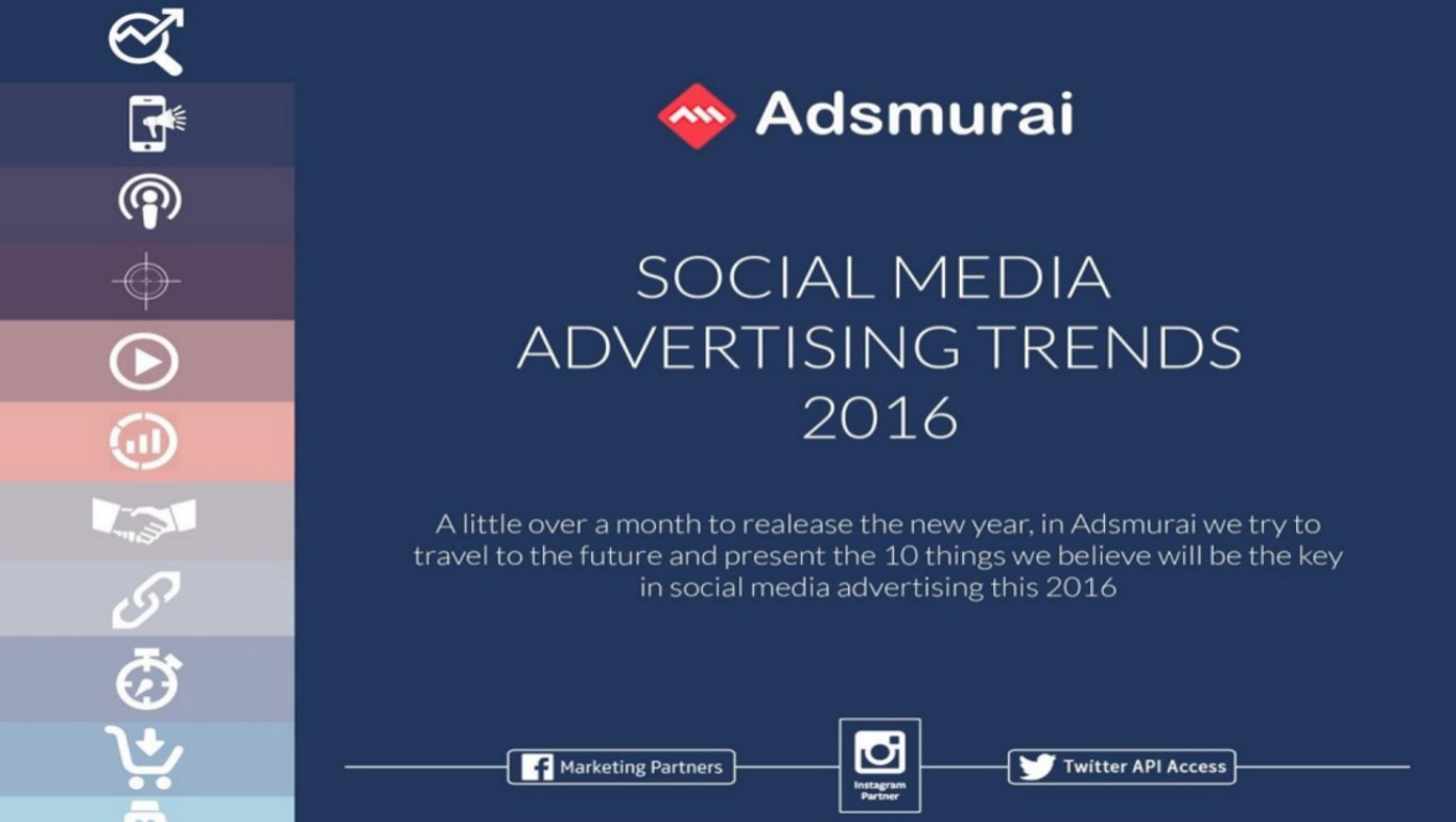 Social Media Advertising Trends 2016